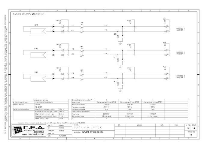 Schema Elettrico Unifilare Impianto Fotovoltaico : C e a progettazione schemi elettrici per quadri di