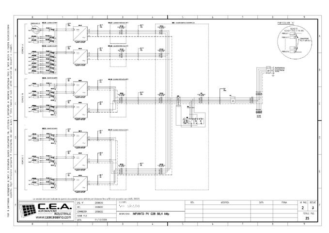 Schemi Elettrici Impianti : C e a progettazione schemi elettrici per quadri di
